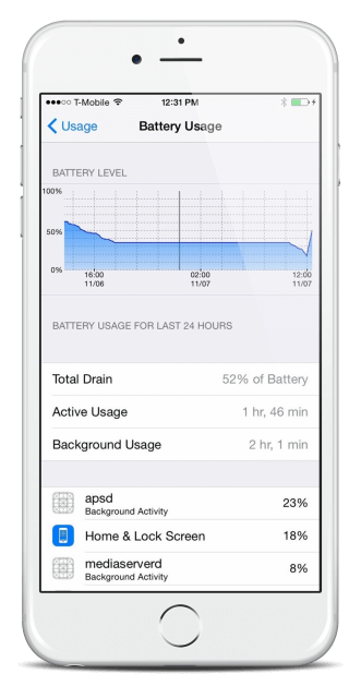 get-detailed-battery-usage-stats-for-individual-apps-your-iphone