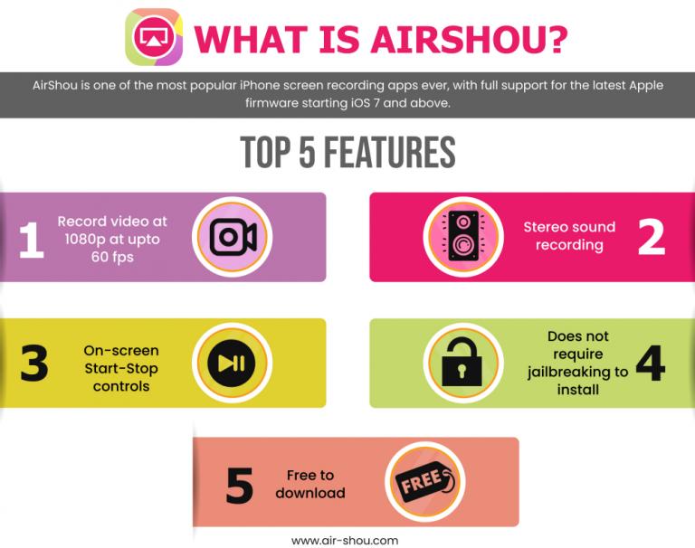 airshou-infographic