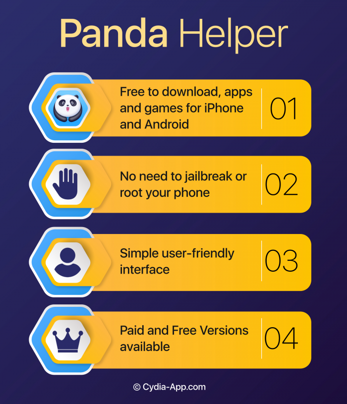 panda helper infographic