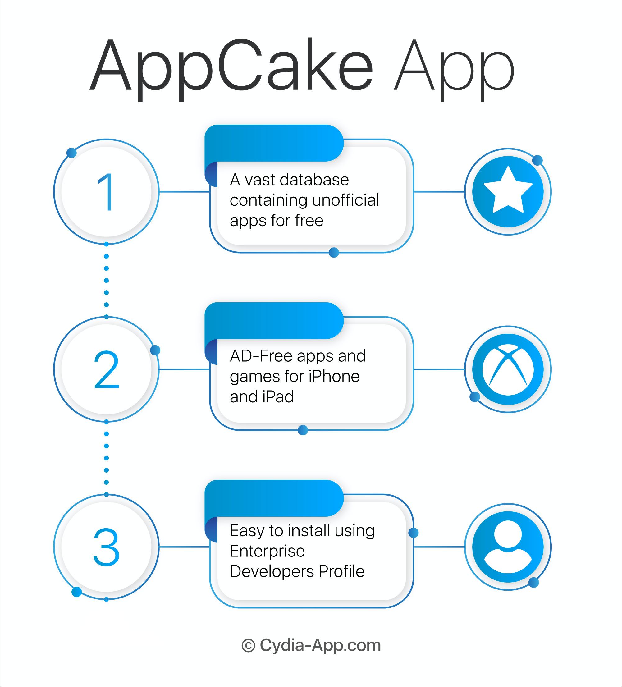 Appcake Download Iphone Cake Installer