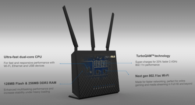 how to set up third party router sagemcom