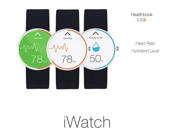 Iwatch release date in Perth