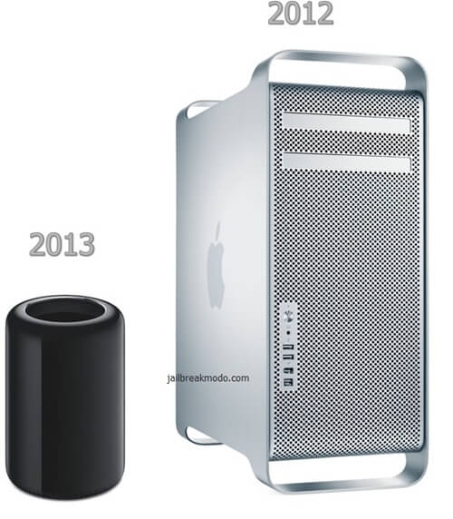 The new Apple Mac Pro. An editing monster?