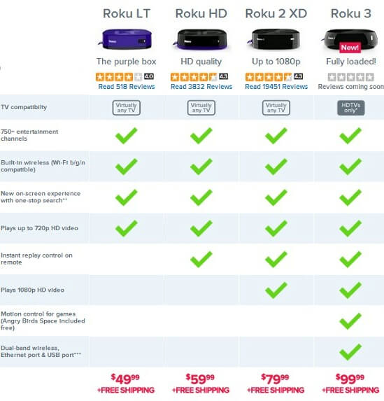 roku-vs-previous-versions