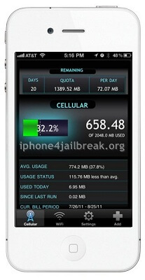 3G wifi data usage iphone  4