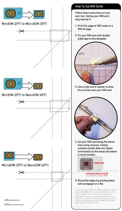 How-to-cut-Nano-SIM iphone 5 sim