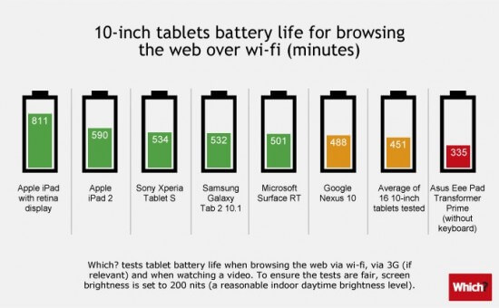 Tablets-battery-10 inch