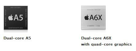 a5 vs a6x processor ipad