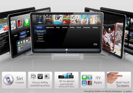 apple tv 2013