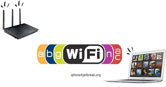 b g n ac router macbook