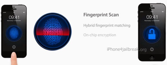 fingerprint security scanner iphone 5