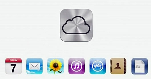 icloud features