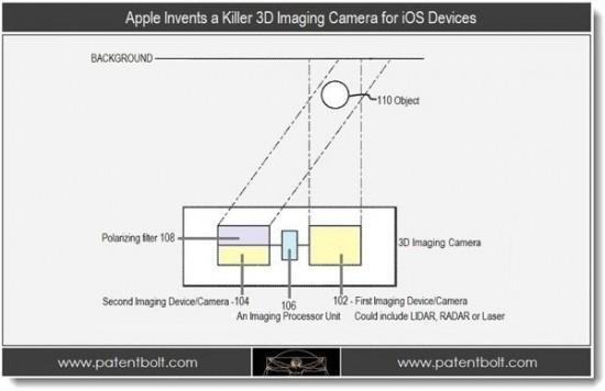 iphone-3d-camera-