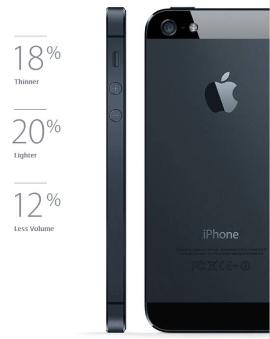 iphone 5 size-