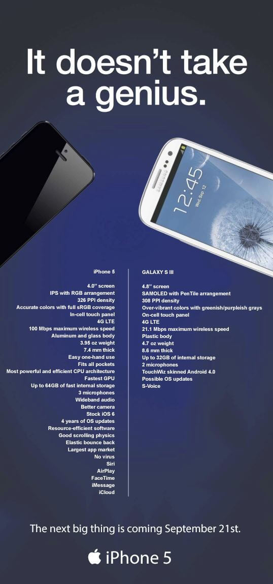 iphone 5 vs samsung galaxy s3 difference
