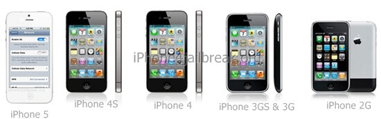 iphone releases till date iphone 5