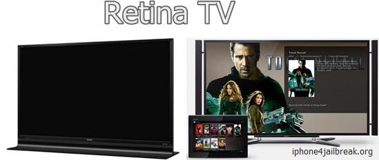 retina tv sony sharp