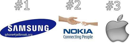 top mobile maker 2012
