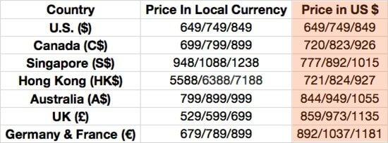 unlocked-iphone-5-prices